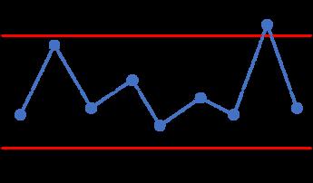 ggqc ggplot quality control charts new release r bar